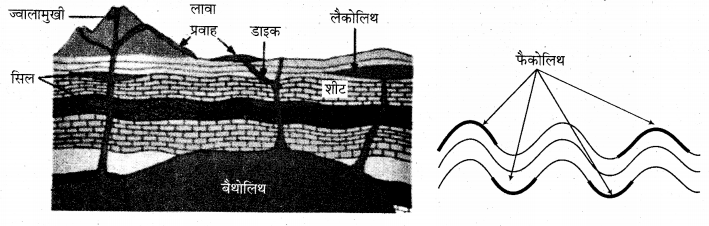 RBSE Solutions for Class 11 Physical Geography Chapter 6 शैलें 3