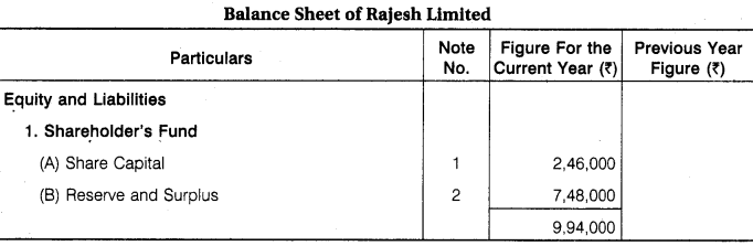 RBSE Solutions for Class 12 Accountancy Chapter 5 Company Accounts: Issue of Shares and Debentures