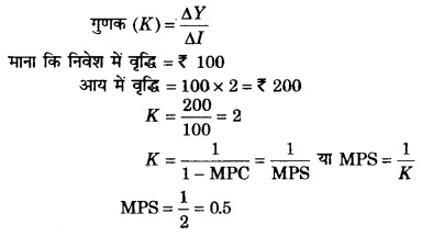 RBSE Solutions for Class 12 Economics Chapter 21 आय-उत्पादन का निर्धारण