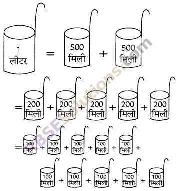 RBSE Solutions for Class 5 Maths Chapter 15 धारिता In Text Exercise