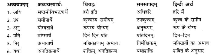 RBSE Class 10 Sanskrit व्याकरणम् समासः image 1
