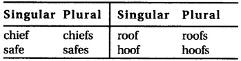 RBSE Class 6 English Vocabulary Number image 6
