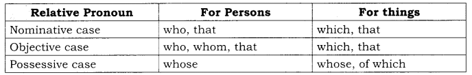 RBSE Class 10 English Grammar Clauses image 2