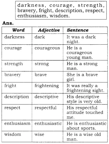 RBSE Solutions for Class 10 English Prose Chapter 5 A Hero 3