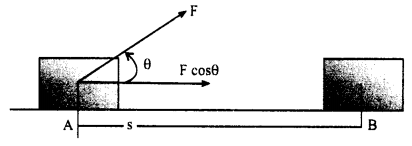 RBSE Solutions for Class 10 Science Chapter 11 Work, Energy and Power image - 2