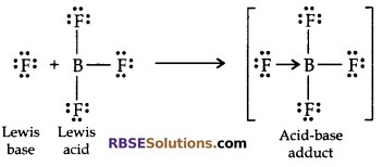 RBSE Solutions for Class 10 Science Chapter 5 Chemistry in Everyday Life image - 3
