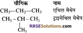 RBSE Solutions for Class 10 Science Chapter 8 कार्बन एवं उसके यौगिक image - 41