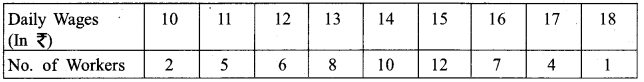 RBSE Solutions for Class 11 Economics Chapter 9 Median 43