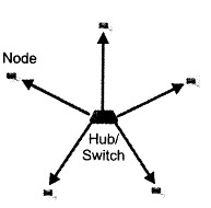 RBSE Solutions for Class 9 Information Technology Chapter 3 Computer Communication and Network img-3