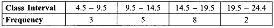 RBSE Solutions for Class 9 Maths Chapter 15 Statistics Ex 15.3 - 13