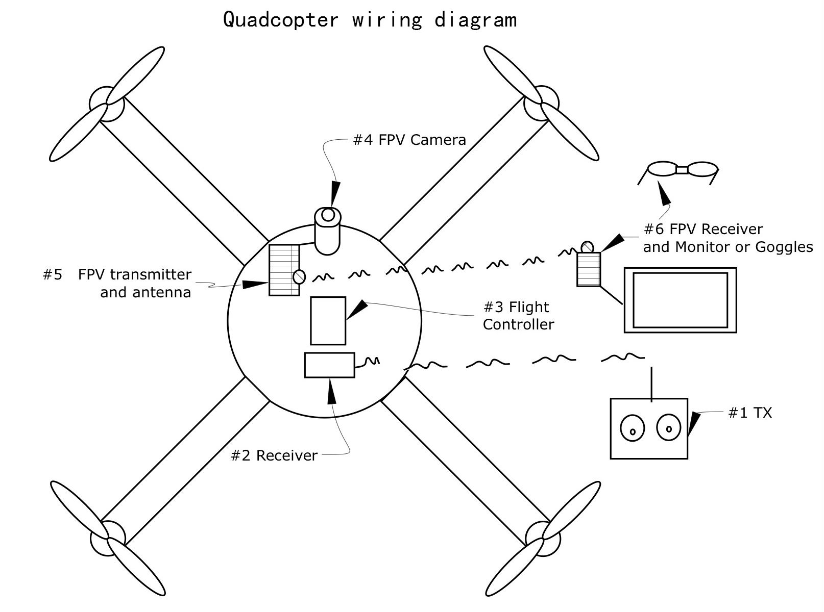 drone wire diagram