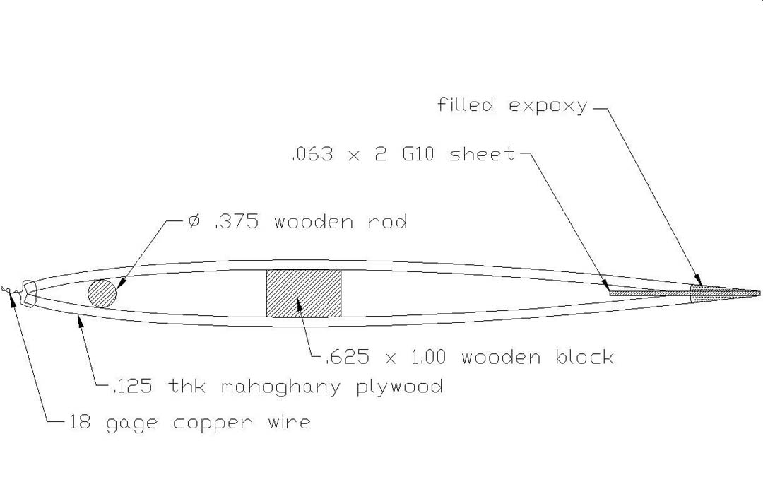 Catamaran Bait Boat Plans