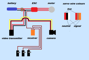 fpv wiring diagram