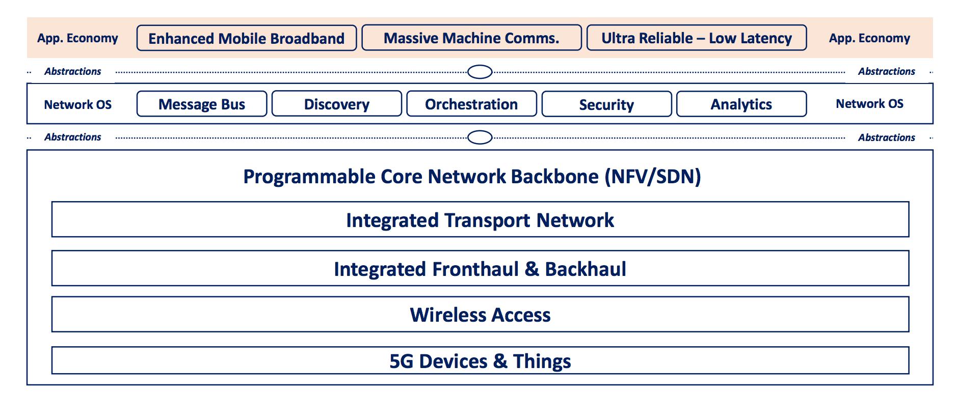 information centric network interdigital