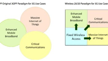 Analyst Angle: Spectrum trends for PMP, mmWave and backhaul