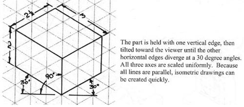 Cougler M How To Draw A Simple Isometric Drawing