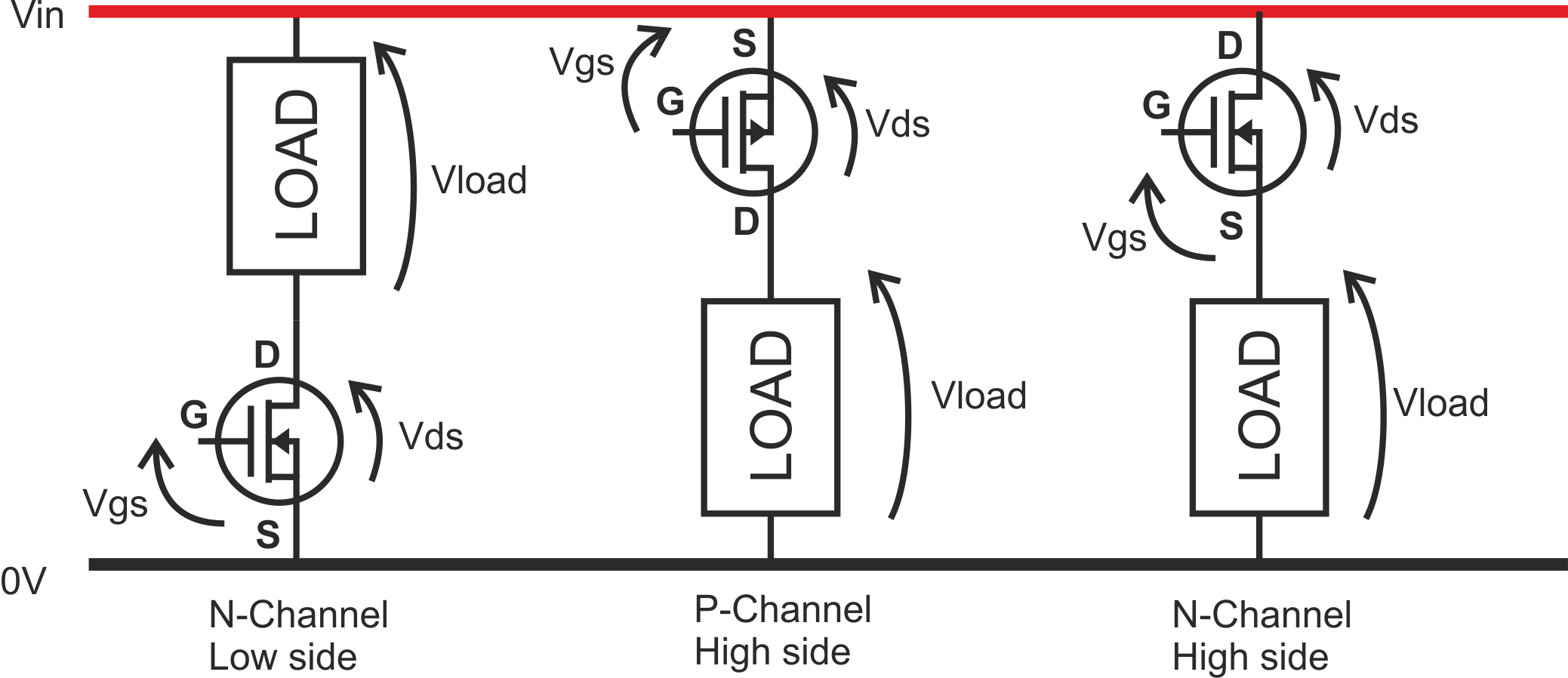 N Channel Fet Schematic Symbols