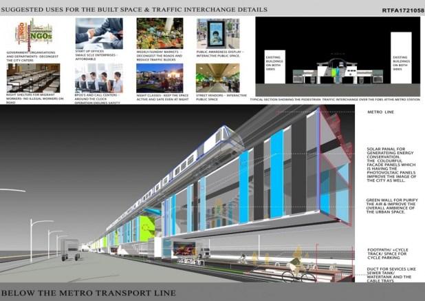 Below the Metro Lines (5)