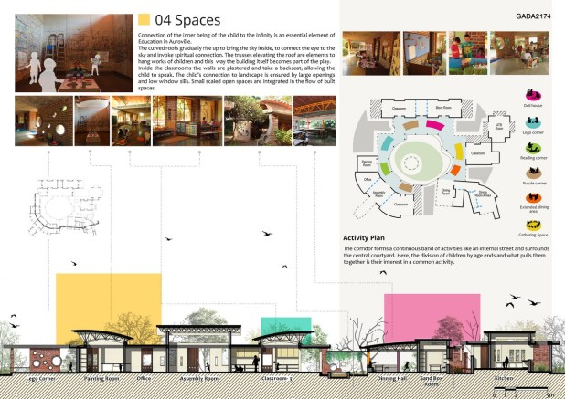 Nandanam Kindergarten Path Architects Planners Rethinking The