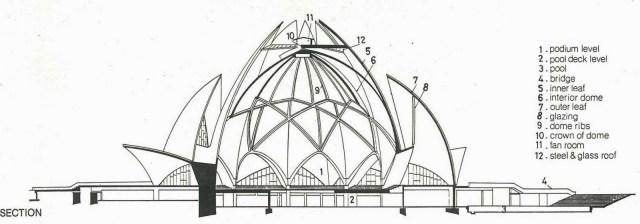 Lotus temple, Delhi - Sheet4