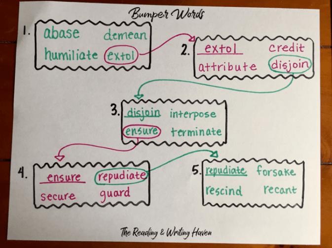 secondary school english essay examples