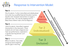 Response to intervention: early intervention model