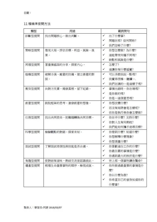 11種深度提問列表