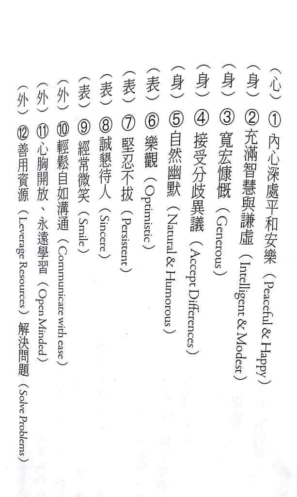 12項特質