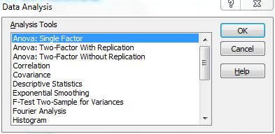 Figure 1 U2013 Data Analysis Dialog Box
