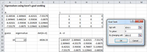 Goal Seeking and Solver | Real Statistics Using Excel