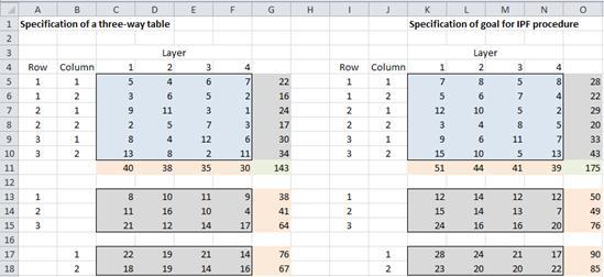 IPFP marginal totals Excel