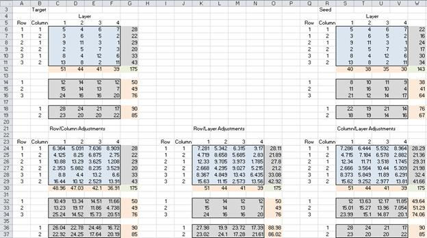 IPFP three-way Excel