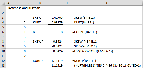 Symmetry, Skewness and Kurtosis | Real Statistics Using Excel
