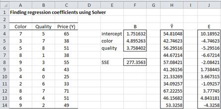 goal seeking and solver real statistics using excel figure 7 finding regression coefficients using solver
