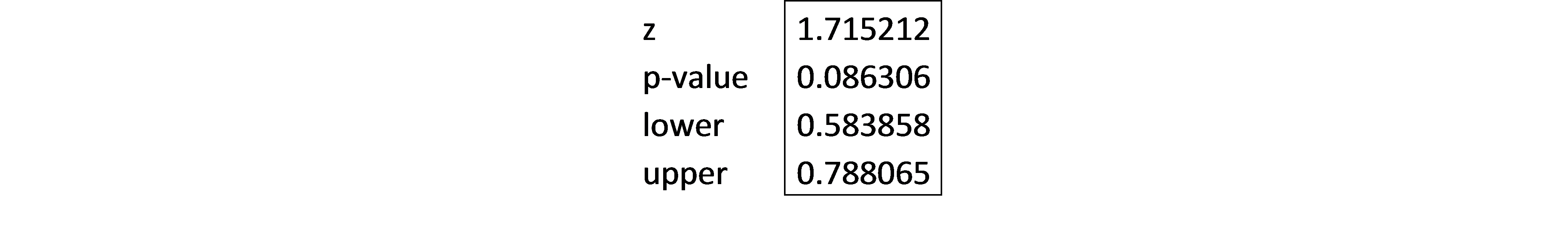 Fisher transformation | Real Statistics Using Excel
