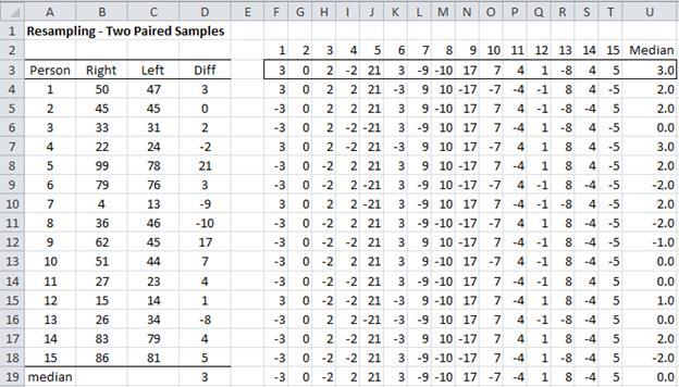 Resampling paired samples Excel