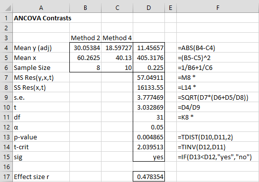ANCOVA Contrasts Excel example