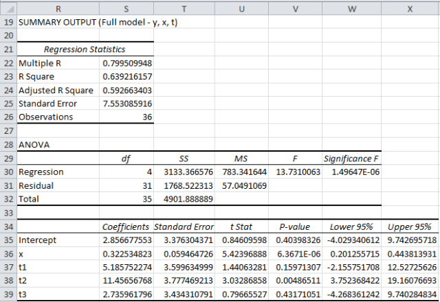 ANCOVA full model regression