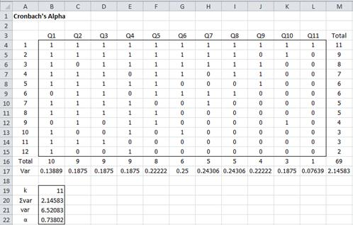 Cronbach's Alpha | Real Statistics Using Excel