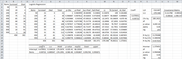 Logistic regression Solver final