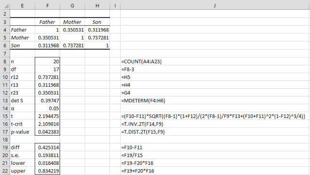 Overlapping correlations analysis