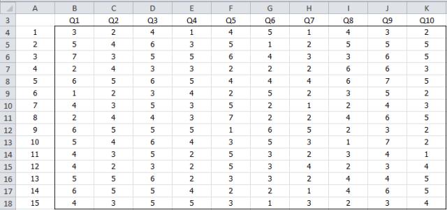 Split-half data