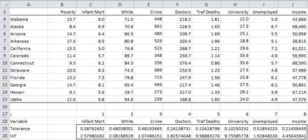 Tolerance VIF Excel