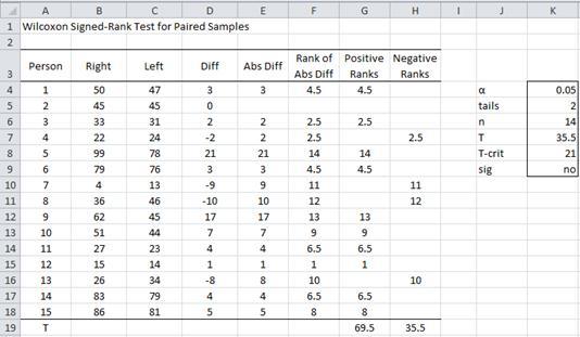 descriptive statistics for thesis