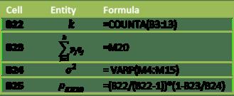 Kuder Richardson formulas