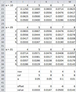 Table lookup multiple tables