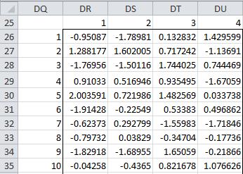 Anderson-Rubin matrix Excel