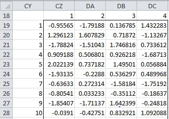 Factor scores Bartlett's Excel