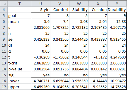 multipe-t-tests-excel