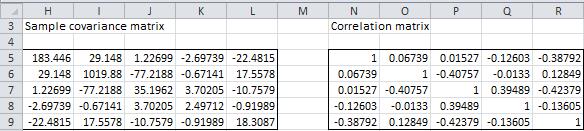 Descriptive Multivariate Statistics   Real Statistics Using